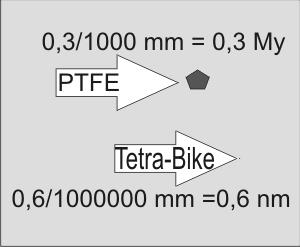 tetra_bike_groesse_2.jpg